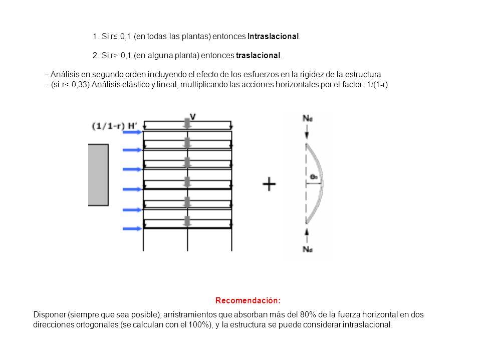 Recomendación: Disponer (siempre que sea posible); arristramientos que absorban más del 80% de la fuerza horizontal en dos direcciones ortogonales (se