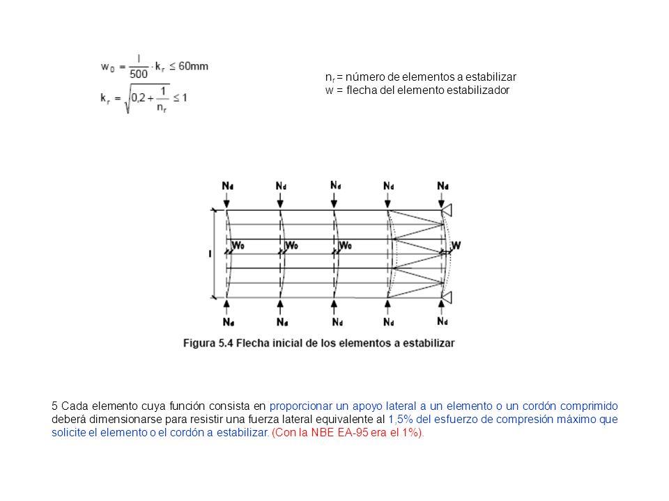 n r = número de elementos a estabilizar w = flecha del elemento estabilizador 5 Cada elemento cuya función consista en proporcionar un apoyo lateral a