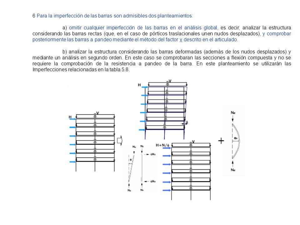 6 Para la imperfección de las barras son admisibles dos planteamientos: a) omitir cualquier imperfección de las barras en el análisis global, es decir