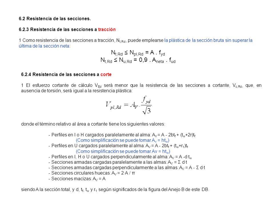 6.2 Resistencia de las secciones. 6.2.3 Resistencia de las secciones a tracción 1 Como resistencia de las secciones a tracción, N t,Rd, puede emplears