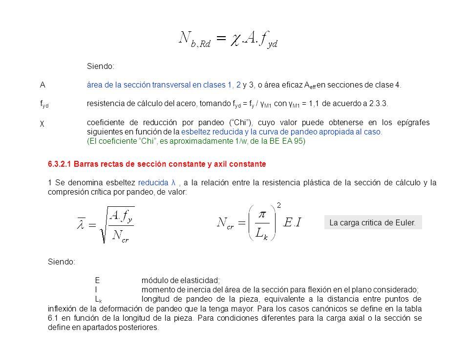 Siendo: A área de la sección transversal en clases 1, 2 y 3, o área eficaz A eff en secciones de clase 4. f yd resistencia de cálculo del acero, toman