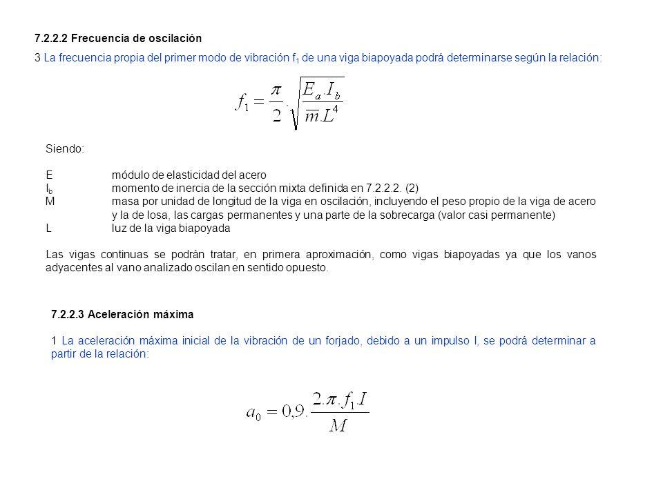 7.2.2.2 Frecuencia de oscilación 3 La frecuencia propia del primer modo de vibración f 1 de una viga biapoyada podrá determinarse según la relación: S