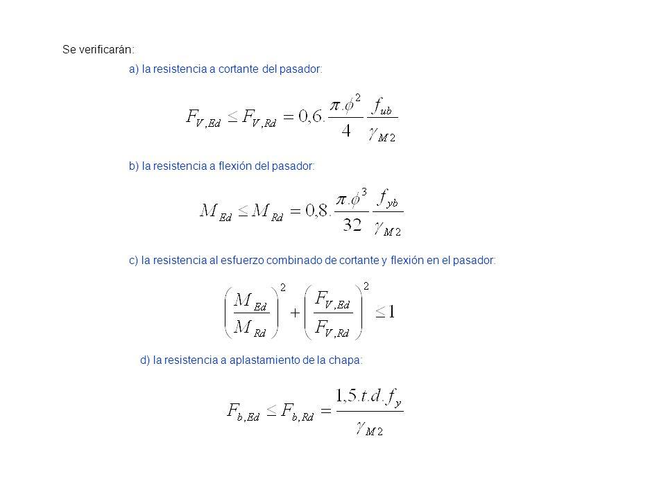 Se verificarán: a) la resistencia a cortante del pasador: b) la resistencia a flexión del pasador: c) la resistencia al esfuerzo combinado de cortante