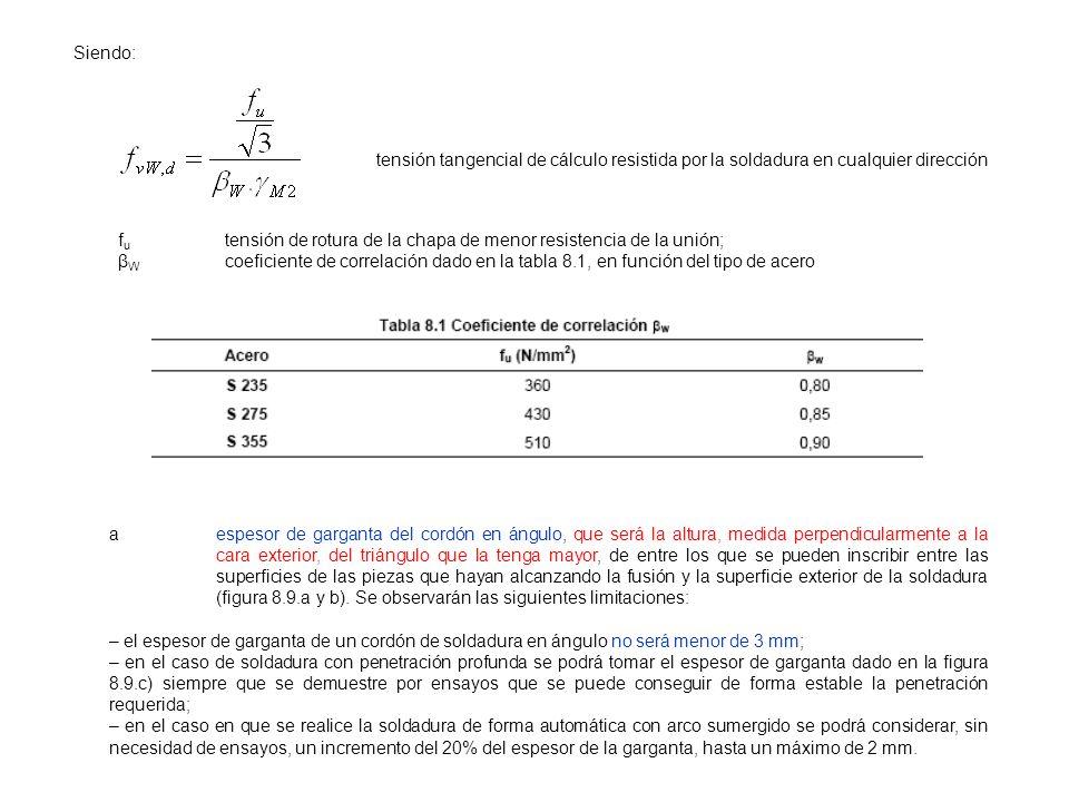 tensión tangencial de cálculo resistida por la soldadura en cualquier dirección Siendo: f u tensión de rotura de la chapa de menor resistencia de la u