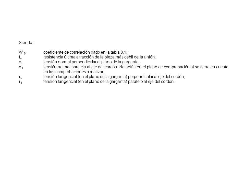 Siendo: W β coeficiente de correlación dado en la tabla 8.1; f u resistencia última a tracción de la pieza más débil de la unión; σ L tensión normal p