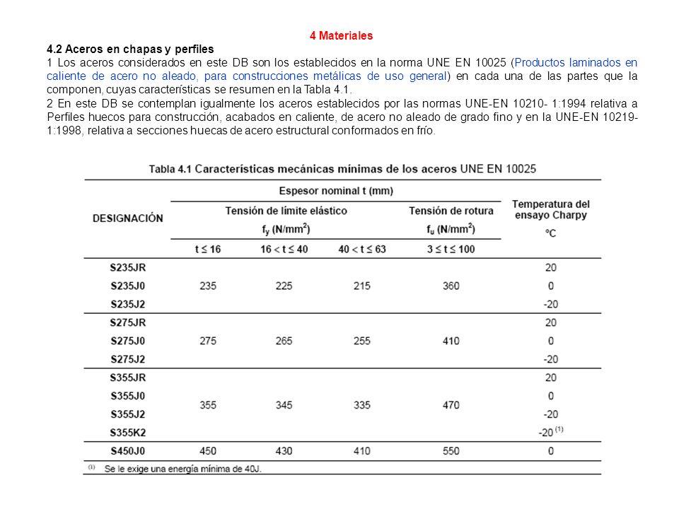4 Materiales 4.2 Aceros en chapas y perfiles 1 Los aceros considerados en este DB son los establecidos en la norma UNE EN 10025 (Productos laminados e