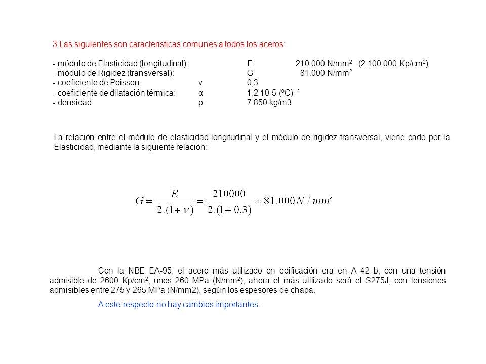 Siendo: a 0 aceleración máxima inicial [m/s 2 ] f 1 frecuencia propia del primer modo de vibración del forjado [s -1 ] I impulso [Ns] M masa vibrante [kg] 2 En caso de que el impulso se deba al desplazamiento de una persona, se podrá admitir un valor de I=67 Ns 3 Para una viga biapoyada la masa vibrante eficaz podrá determinarse a partir de la relación: M=0,67·m·bL Siendo: Mmasa por unidad de superficie del forjado en oscilación, incluyendo el peso propio, las cargas permanente y una parte de la sobrecarga (valor cuasi-permanente) b ancho eficaz de la losa (b=s) s separación de las vigas de acero L luz de la viga biapoyada 7.2.2.4 Amortiguamiento 2 A falta de un análisis más detallado, el porcentaje de amortiguamiento disponible en un forjado podrá estimarse de acuerdo con los siguientes criterios: - Forjado solo (estructura)ζ =3% - Forjado acabado (con instalaciónes, falso, techo, revestimiento, mobiliario) ζ =6% - Forjado acabado con tabiques ζ =12%