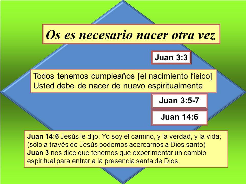 Os es necesario nacer otra vez Todos tenemos cumpleaños [el nacimiento físico] Usted debe de nacer de nuevo espiritualmente Juan 14:6 Jesús le dijo: Y