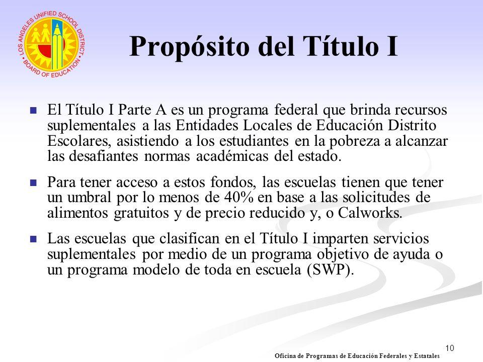 10 Propósito del Título I El Título I Parte A es un programa federal que brinda recursos suplementales a las Entidades Locales de Educación Distrito E