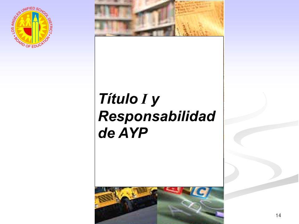 14 Título I y Responsabilidad de AYP