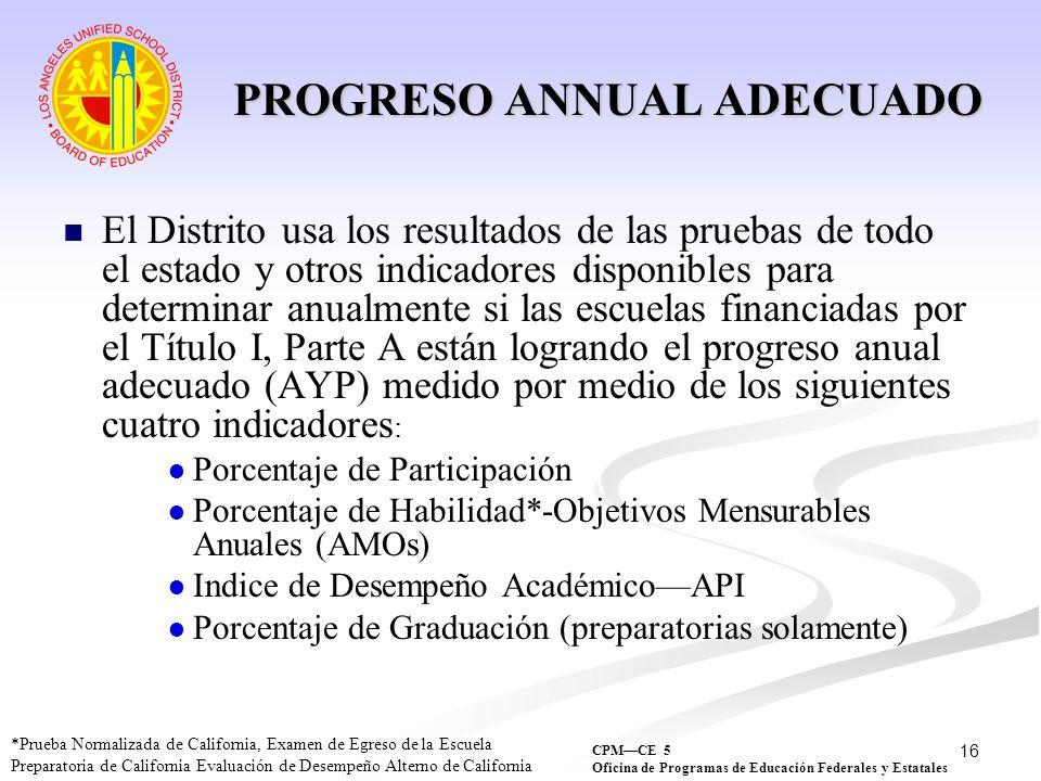 16 PROGRESO ANNUAL ADECUADO El Distrito usa los resultados de las pruebas de todo el estado y otros indicadores disponibles para determinar anualmente