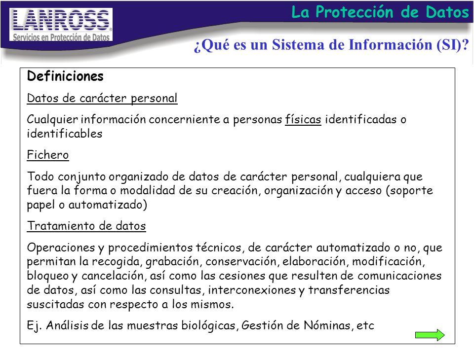 Definiciones Datos de carácter personal Cualquier información concerniente a personas físicas identificadas o identificables Fichero Todo conjunto org