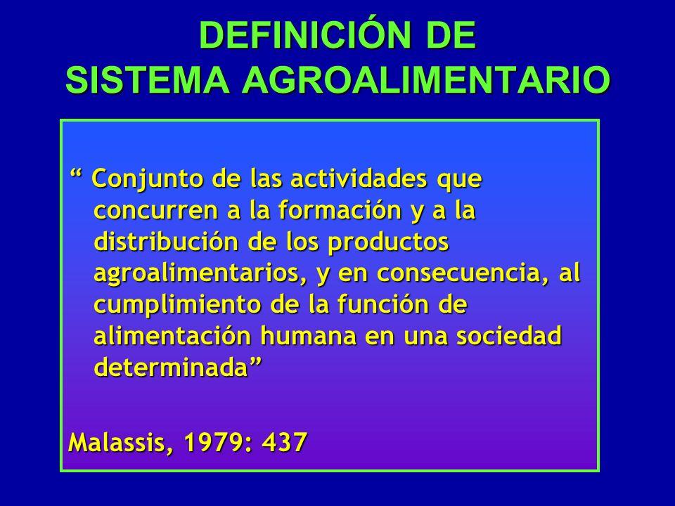 DEFINICIÓN DE SISTEMA AGROALIMENTARIO Conjunto de las actividades que concurren a la formación y a la distribución de los productos agroalimentarios,