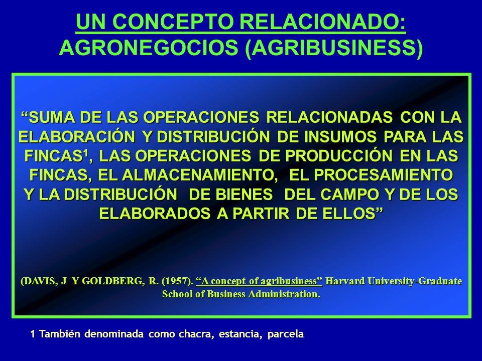 UN CONCEPTO RELACIONADO: AGRONEGOCIOS (AGRIBUSINESS) SUMA DE LAS OPERACIONES RELACIONADAS CON LA ELABORACIÓN Y DISTRIBUCIÓN DE INSUMOS PARA LAS FINCAS