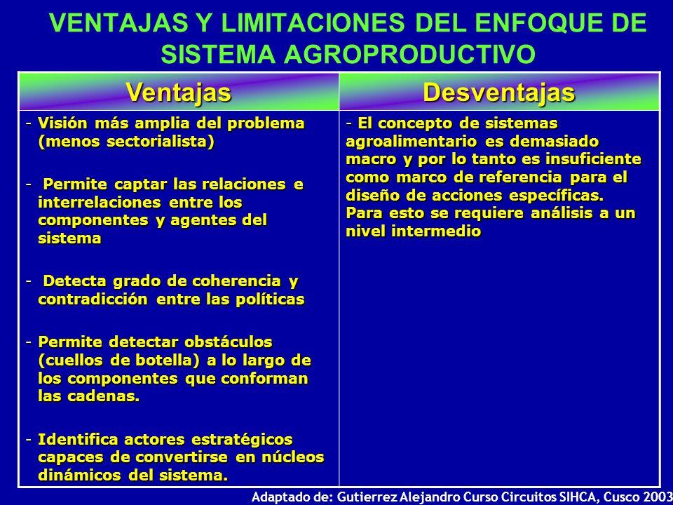 VENTAJAS Y LIMITACIONES DEL ENFOQUE DE SISTEMA AGROPRODUCTIVO VentajasDesventajas -Visión más amplia del problema (menos sectorialista) - Permite capt