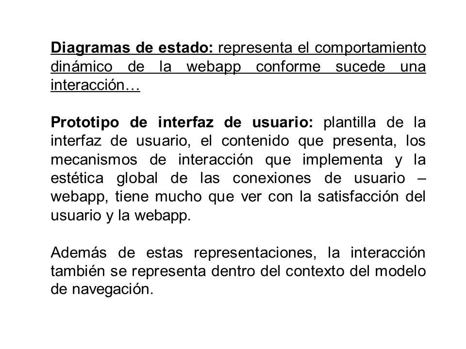 Diagramas de estado: representa el comportamiento dinámico de la webapp conforme sucede una interacción… Prototipo de interfaz de usuario: plantilla d