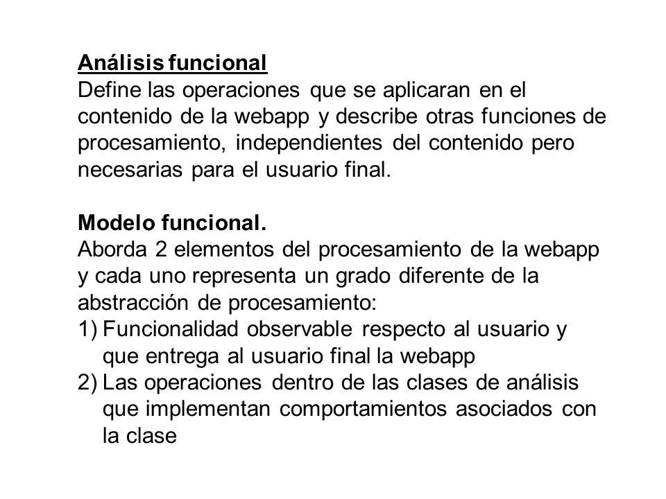 Análisis funcional Define las operaciones que se aplicaran en el contenido de la webapp y describe otras funciones de procesamiento, independientes de