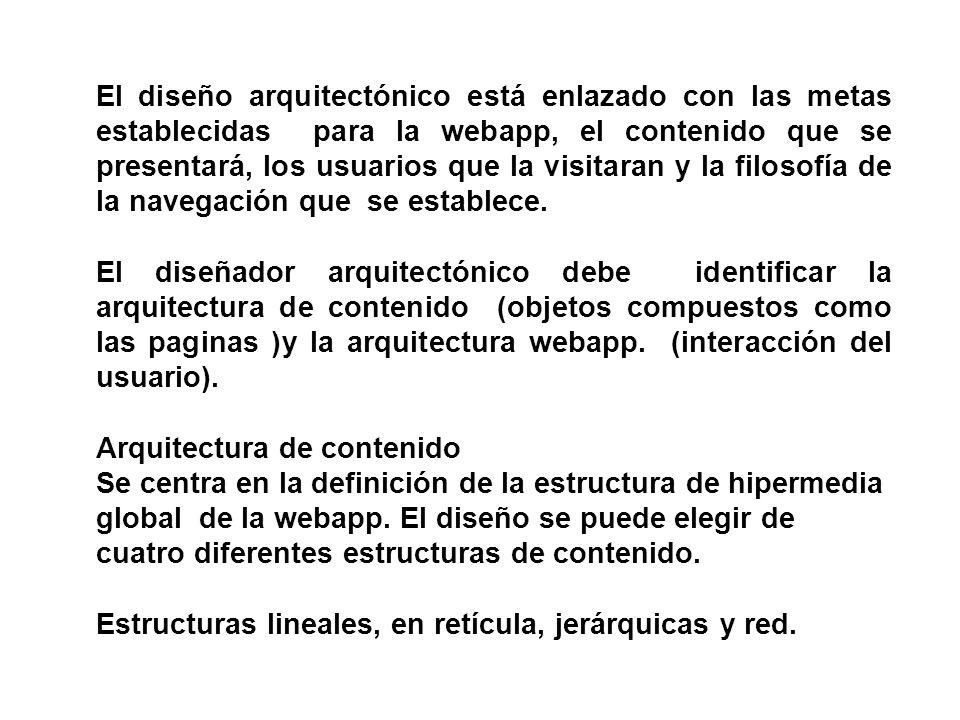 El diseño arquitectónico está enlazado con las metas establecidas para la webapp, el contenido que se presentará, los usuarios que la visitaran y la f