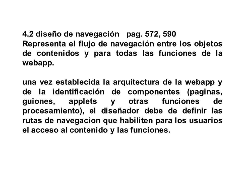 4.2 diseño de navegación pag. 572, 590 Representa el flujo de navegación entre los objetos de contenidos y para todas las funciones de la webapp. una