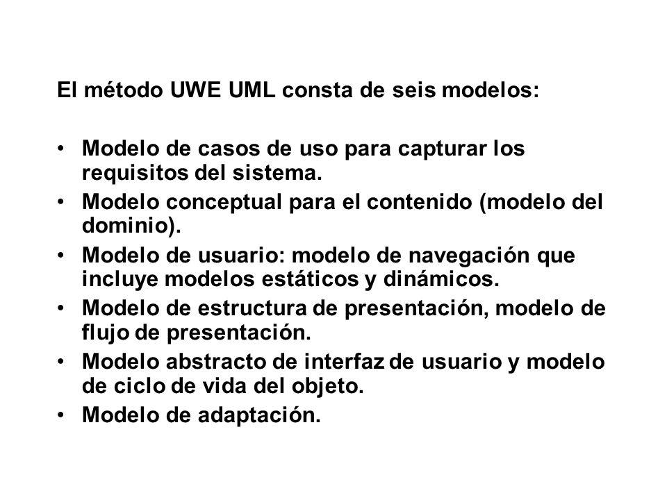 El método UWE UML consta de seis modelos: Modelo de casos de uso para capturar los requisitos del sistema. Modelo conceptual para el contenido (modelo