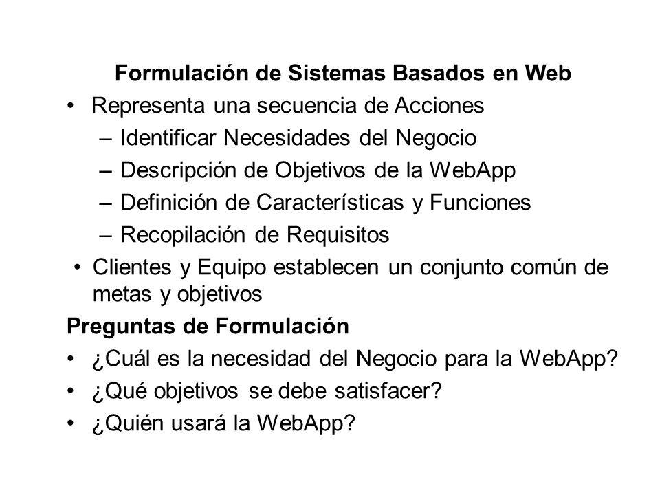 Recopilación de Requisitos para WebApps Identificar requisitos de contenido Identificar requisitos funcionales Definir escenarios de interacción para los diferentes tipos de usuarios Pasos: 1.Definir (cliente) los usuarios y categorías con su respectiva descripción 2.Definir los requisitos básicos (desarrollador -> cliente) 3.Analizar la información recopilada (desarrollador, seguimiento a clientes) 4.Definir casos de uso (desarrollador) con escenarios de interacción