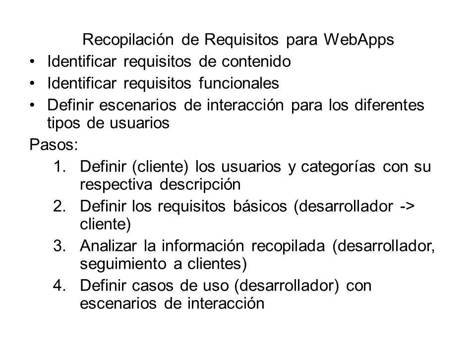 Recopilación de Requisitos para WebApps Identificar requisitos de contenido Identificar requisitos funcionales Definir escenarios de interacción para