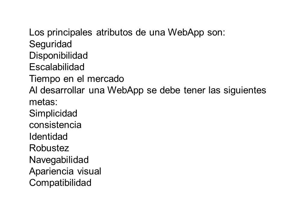 Los principales atributos de una WebApp son: Seguridad Disponibilidad Escalabilidad Tiempo en el mercado Al desarrollar una WebApp se debe tener las s