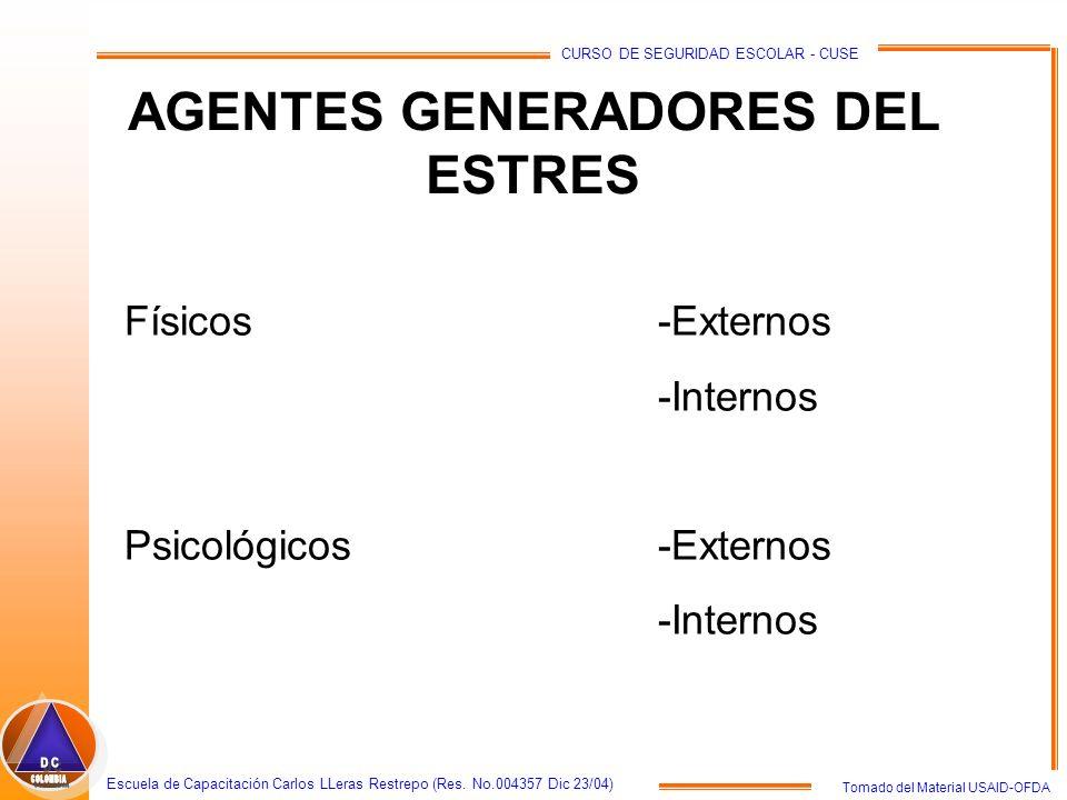 Tomado del Material USAID-OFDA Escuela de Capacitación Carlos LLeras Restrepo (Res. No.004357 Dic 23/04) CURSO DE SEGURIDAD ESCOLAR - CUSE AGENTES GEN