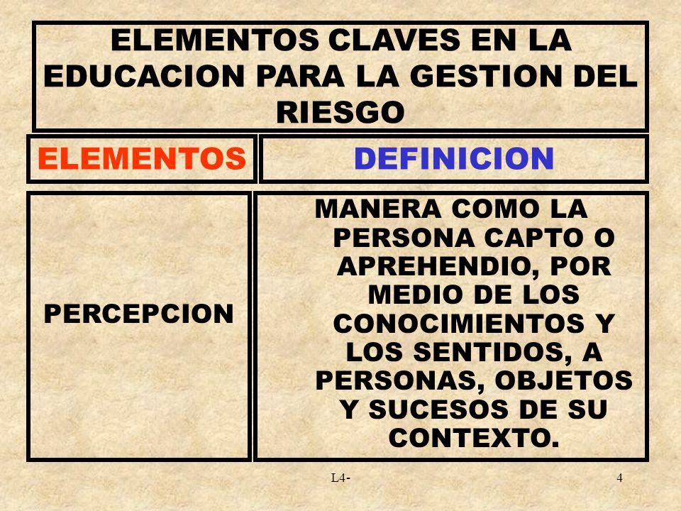 L4-4 ELEMENTOS PERCEPCION DEFINICION MANERA COMO LA PERSONA CAPTO O APREHENDIO, POR MEDIO DE LOS CONOCIMIENTOS Y LOS SENTIDOS, A PERSONAS, OBJETOS Y SUCESOS DE SU CONTEXTO.