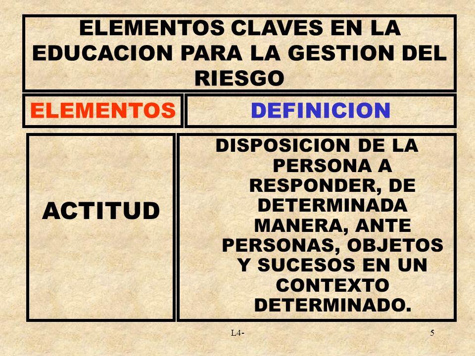 L4-5 ELEMENTOS ACTITUD DEFINICION DISPOSICION DE LA PERSONA A RESPONDER, DE DETERMINADA MANERA, ANTE PERSONAS, OBJETOS Y SUCESOS EN UN CONTEXTO DETERMINADO.