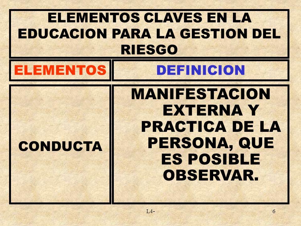 L4-6 ELEMENTOS CONDUCTA DEFINICION MANIFESTACION EXTERNA Y PRACTICA DE LA PERSONA, QUE ES POSIBLE OBSERVAR. ELEMENTOS CLAVES EN LA EDUCACION PARA LA G