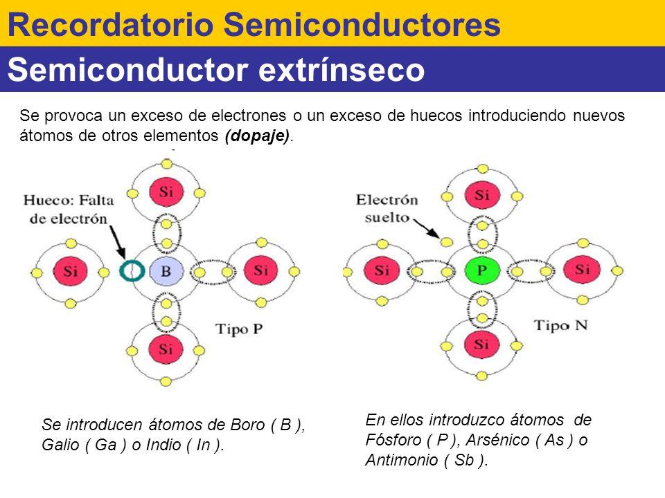 Semiconductor extrínseco Recordatorio Semiconductores Se provoca un exceso de electrones o un exceso de huecos introduciendo nuevos átomos de otros el