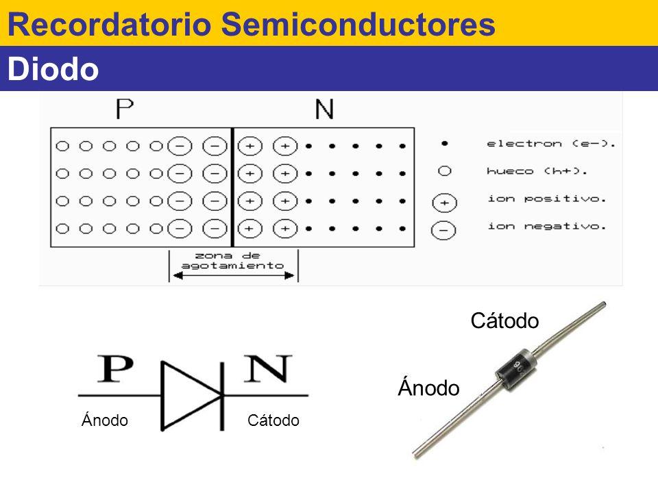 Diodo Recordatorio Semiconductores Cátodo Ánodo Cátodo