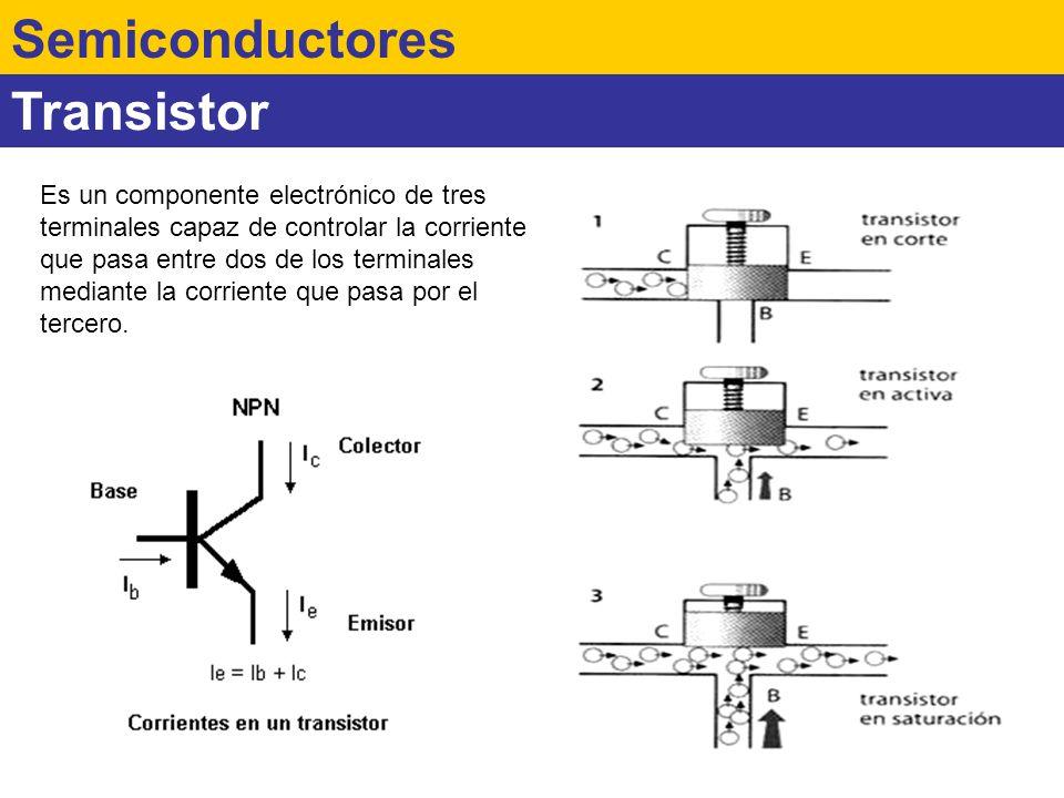 Transistor Semiconductores Es un componente electrónico de tres terminales capaz de controlar la corriente que pasa entre dos de los terminales median
