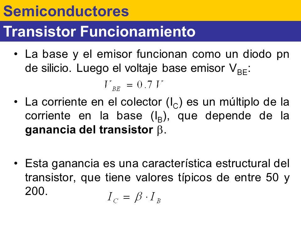 La base y el emisor funcionan como un diodo pn de silicio. Luego el voltaje base emisor V BE : La corriente en el colector (I C ) es un múltiplo de la