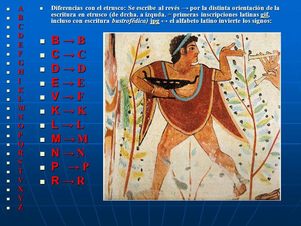 A B C D E F G H I K L M N O P Q R S T V X Y Z Diferencias con el etrusco: Se escribe al revés por la distinta orientación de la escritura en etrusco (de drcha.