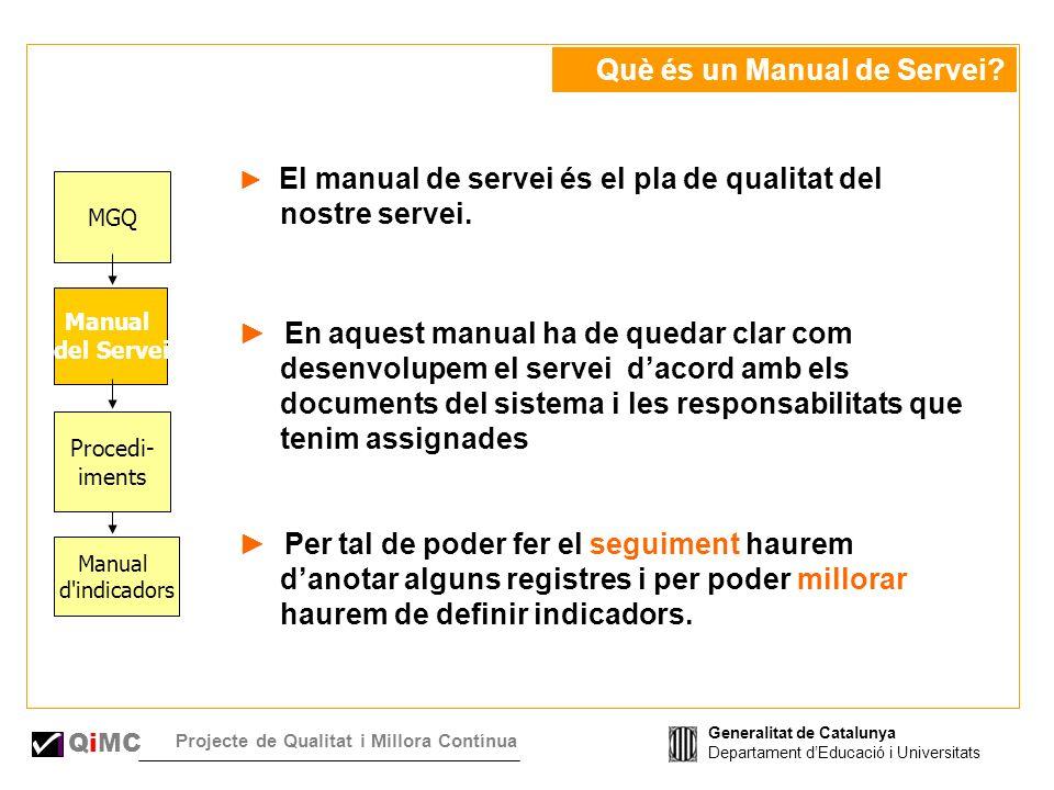 Generalitat de Catalunya Departament dEducació i Universitats QiMC Projecte de Qualitat i Millora Contínua Què és un Manual de Servei.