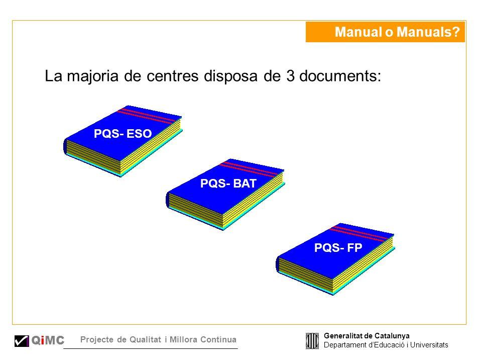 Generalitat de Catalunya Departament dEducació i Universitats QiMC Projecte de Qualitat i Millora Contínua Manual o Manuals.