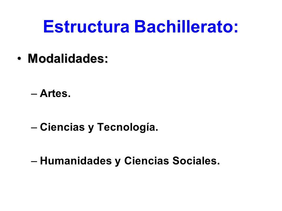 Estructura Bachillerato: Modalidades:Modalidades: –Artes. –Ciencias y Tecnología. –Humanidades y Ciencias Sociales.