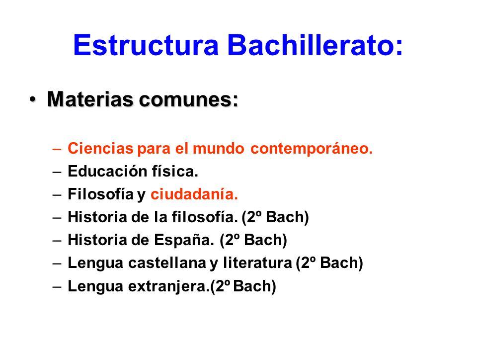 Estructura Bachillerato: Materias comunes:Materias comunes: –Ciencias para el mundo contemporáneo. –Educación física. –Filosofía y ciudadanía. –Histor