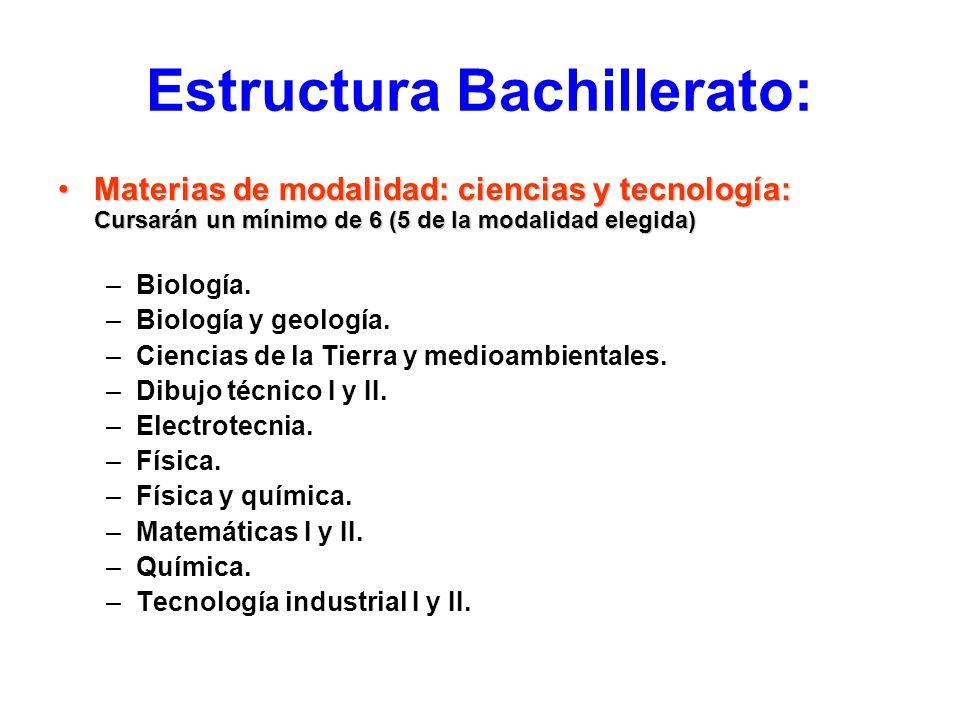 Estructura Bachillerato: Materias de modalidad: ciencias y tecnología: Cursarán un mínimo de 6 (5 de la modalidad elegida)Materias de modalidad: cienc