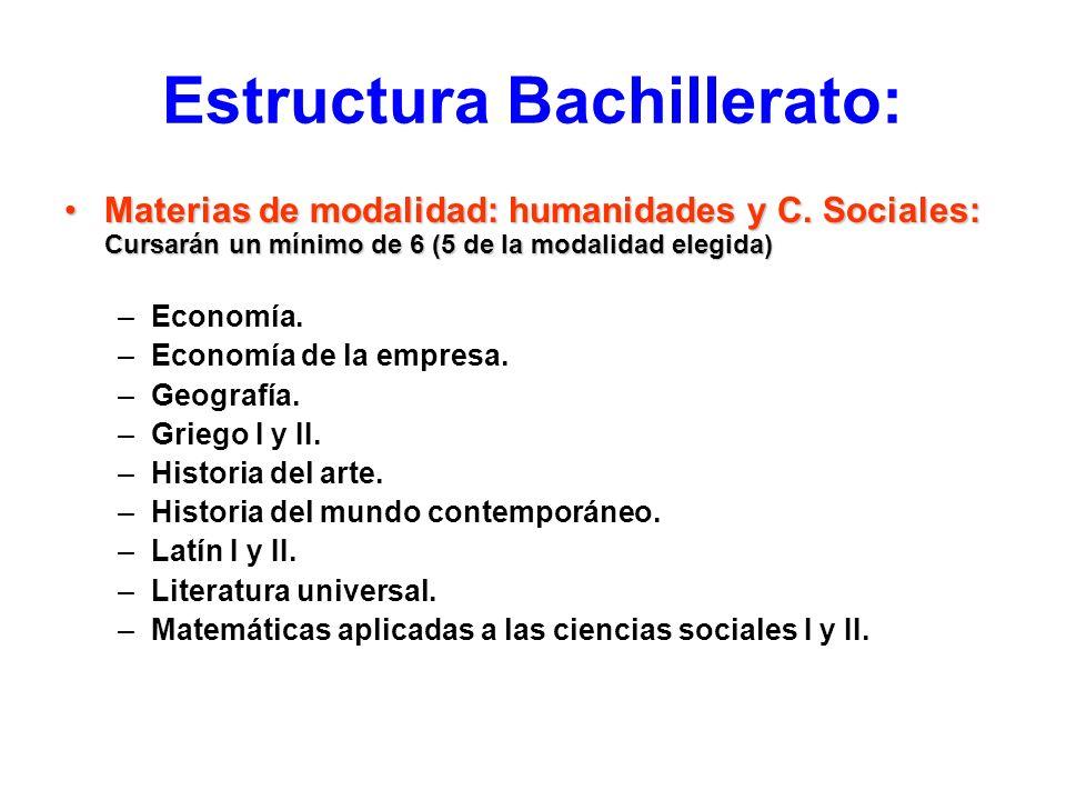 Estructura Bachillerato: Materias de modalidad: humanidades y C. Sociales: Cursarán un mínimo de 6 (5 de la modalidad elegida)Materias de modalidad: h