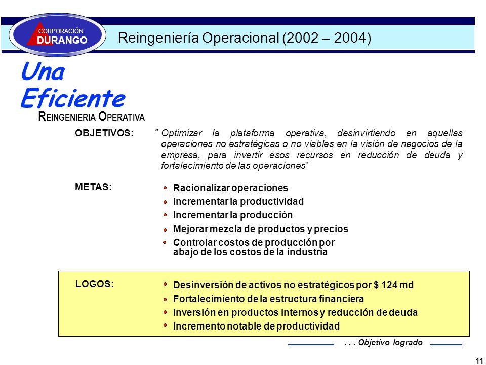 11 Reingeniería Operacional (2002 – 2004) CORPORACIÓN DURANGO Optimizar la plataforma operativa, desinvirtiendo en aquellas operaciones no estratégica