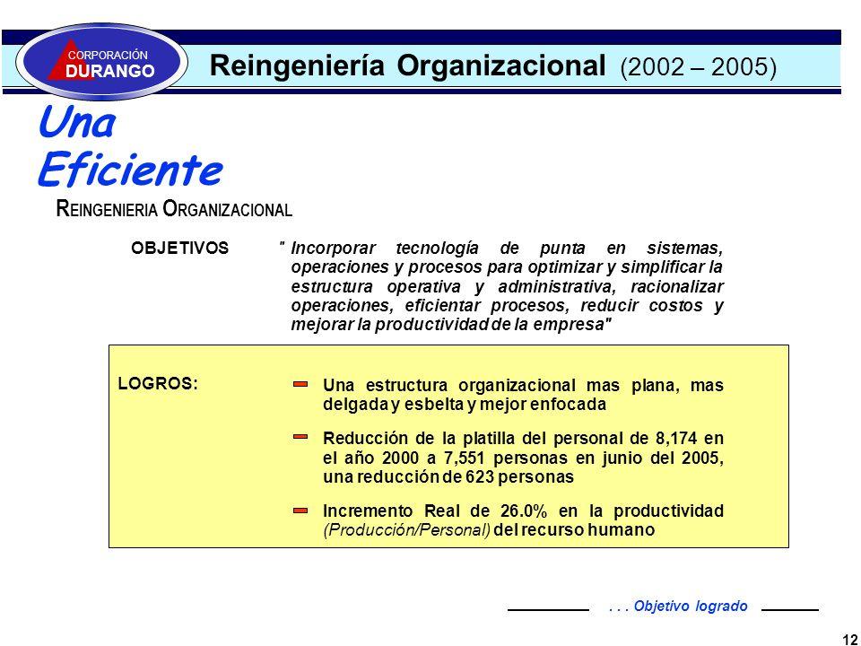 12 Incorporar tecnología de punta en sistemas, operaciones y procesos para optimizar y simplificar la estructura operativa y administrativa, racionali
