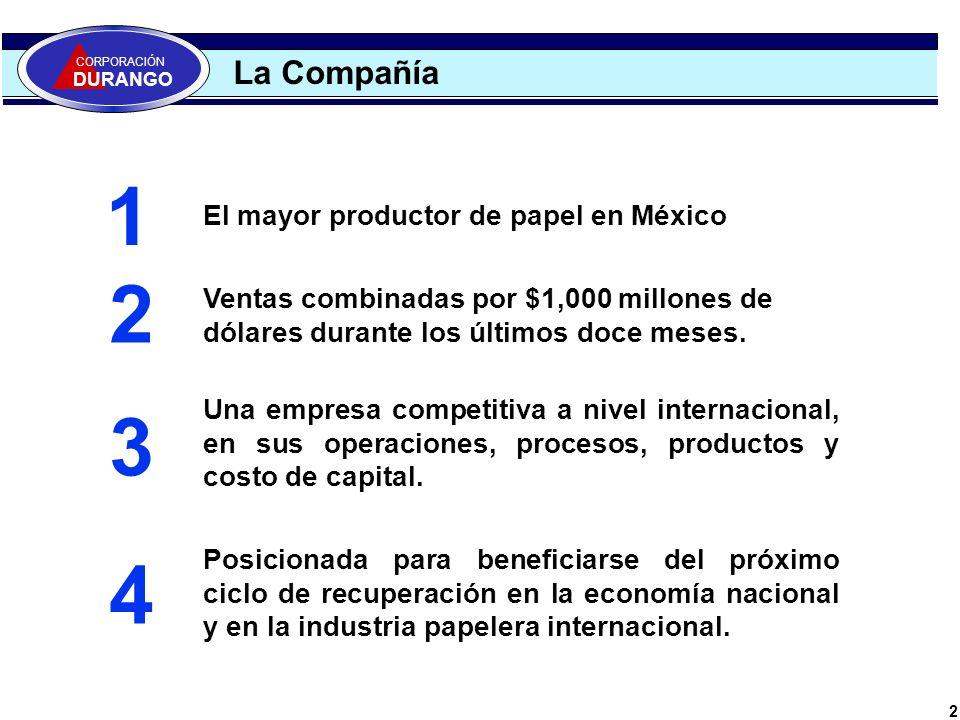 Corporación Durango: Grupo Industrial Durango, es el mayor productor de papel café en México; es el mayor productor nacional de papel periódico a través de Grupo o Pipsamex; en la división de empaques, Empresas Titán, es el mayor fabricante de empaques de cartón corrugado en México; la empresa papelera mexicana con mayores operaciones industriales en Estados Unidos, a través de Durango-McKinley paper Company; uno de los mayores fabricantes en México de papeles blancos para escritura e impresión y de sacos de papel para la industria cementera y de alimentos.
