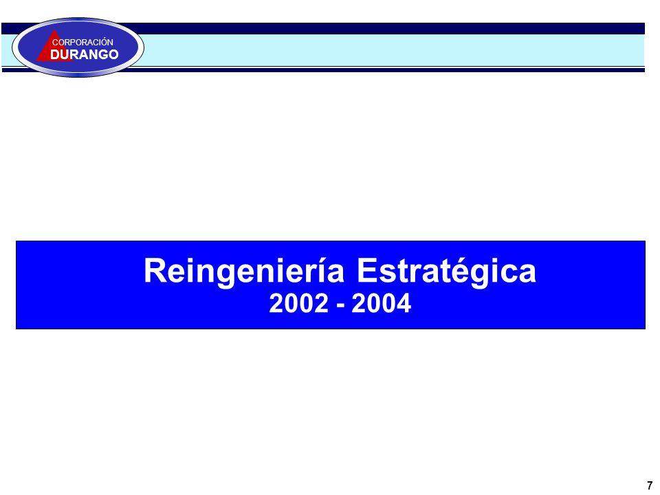 Reingeniería Estratégica Plan Estratégico de Negocios (2002 – 2004 ) 1.REINGENIERIA ESTRATEGICA 2.RENIGENIERIA OPERATIVA 3.REINGENIERIA ORGANIZACIONAL 8 CORPORACIÓN DURANGO TIEMPOS DIFICILES...