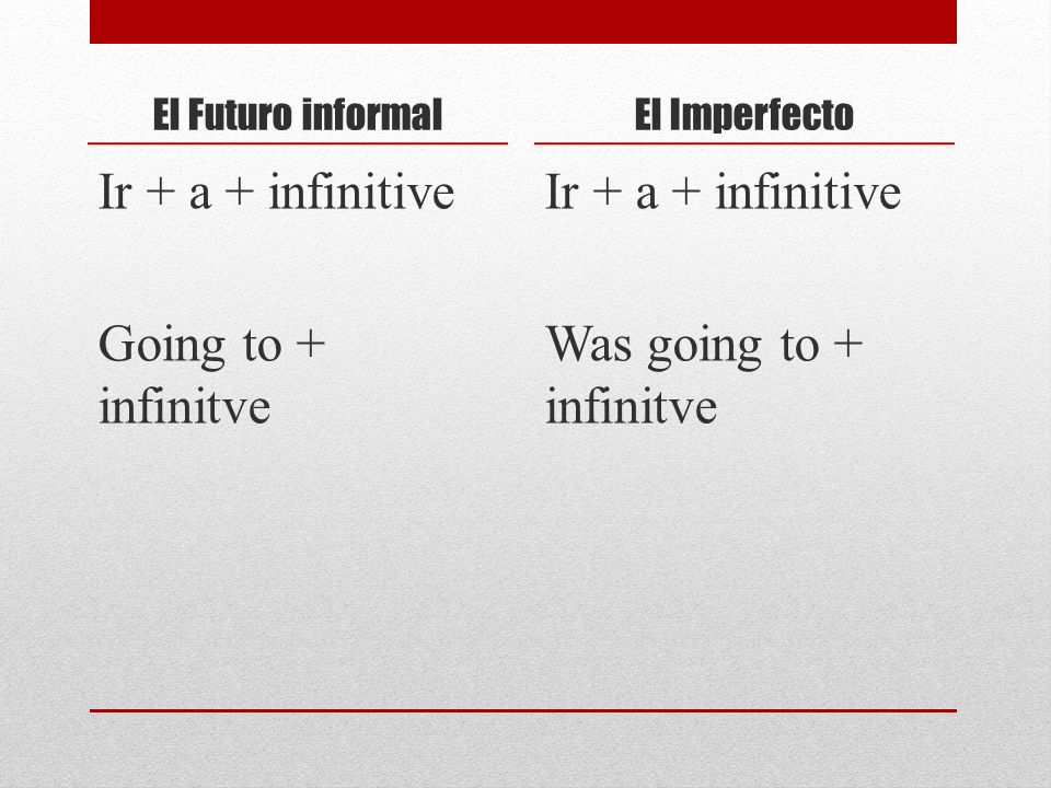 El Futuro informal Ir + a + infinitive Going to + infinitve El Imperfecto Ir + a + infinitive Was going to + infinitve