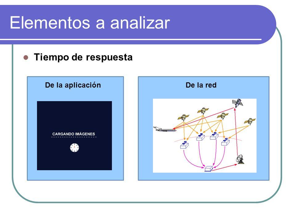 Elementos a analizar Tiempo de respuesta De la aplicaciónDe la red