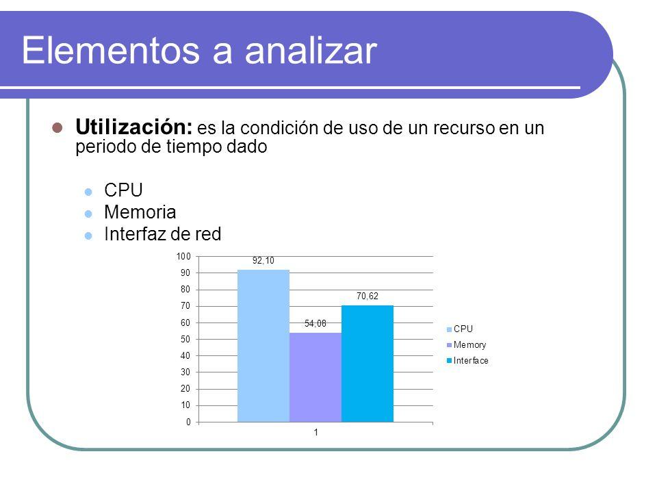 Elementos a analizar Utilización: es la condición de uso de un recurso en un periodo de tiempo dado CPU Memoria Interfaz de red
