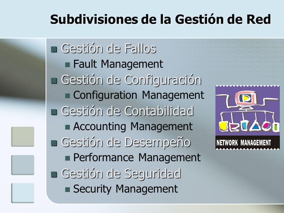 Subdivisiones de la Gestión de Red Gestión de Fallos Gestión de Fallos Fault Management Gestión de Configuración Gestión de Configuración Configuratio